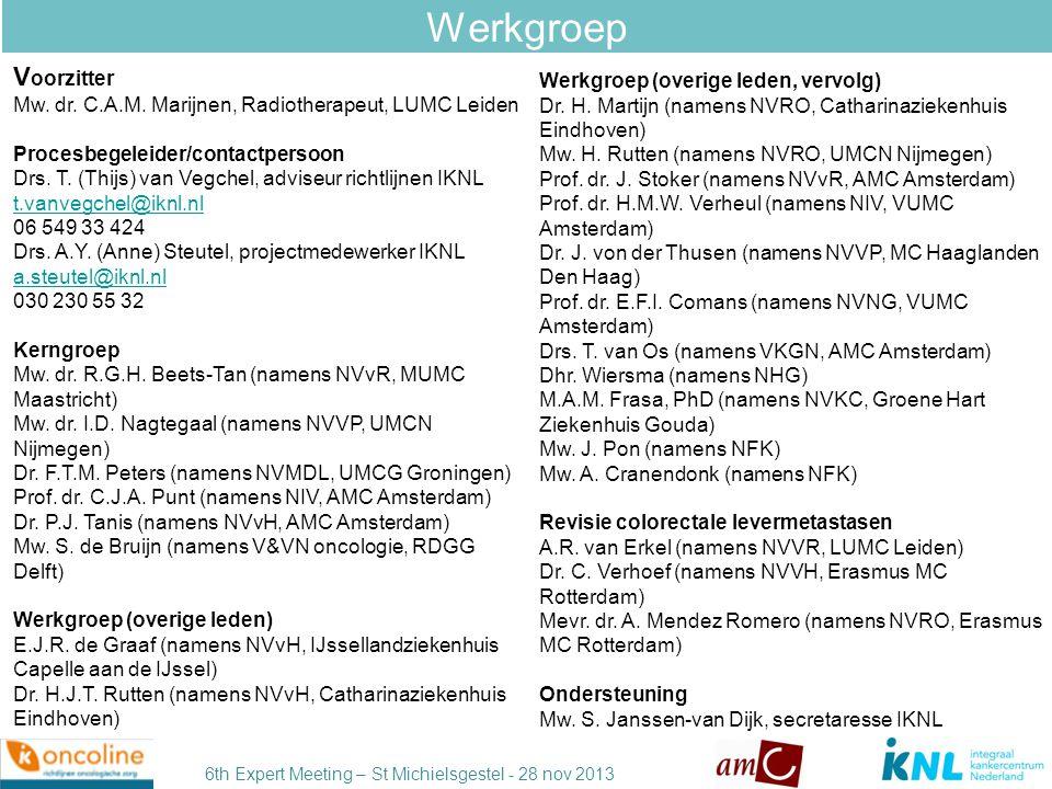 6th Expert Meeting – St Michielsgestel - 28 nov 2013 Dec 2013 Commentaarronde sept 2013 96 personen/groepen hebben reactie gegeven Juli 2012