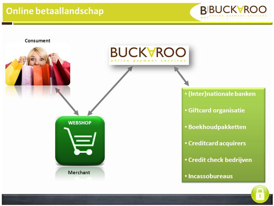 Consument Merchant • (Inter)nationale banken • Giftcard organisatie • Boekhoudpakketten • Creditcard acquirers • Credit check bedrijven • Incassoburea