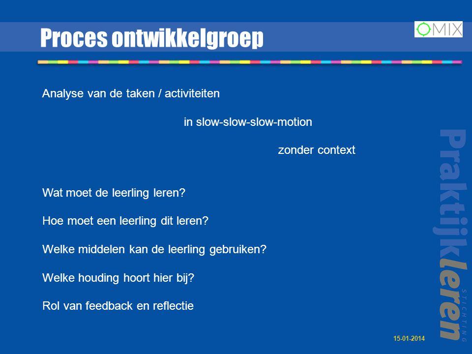 Proces ontwikkelgroep Analyse van de taken / activiteiten in slow-slow-slow-motion zonder context Wat moet de leerling leren.