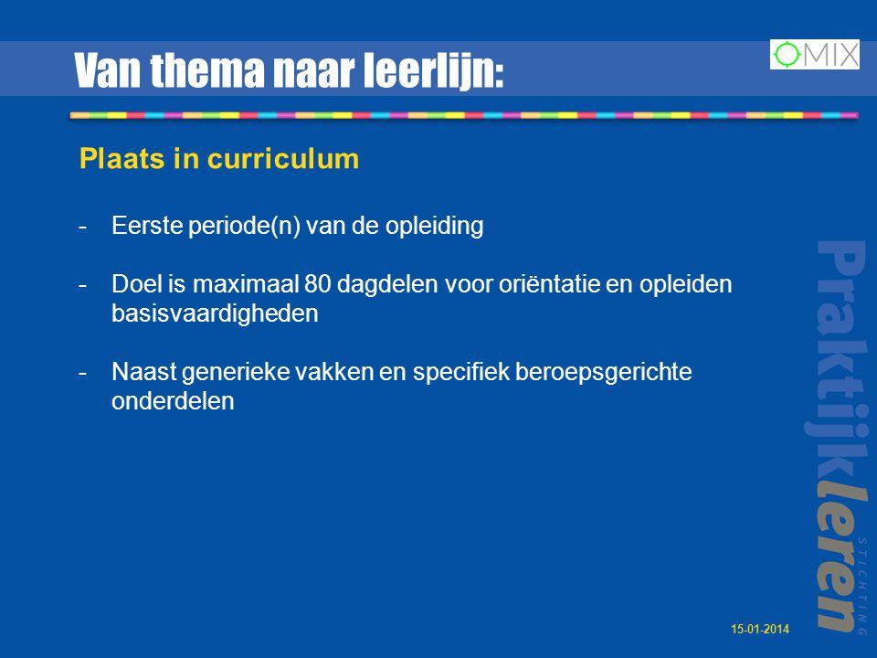 Van thema naar leerlijn: Plaats in curriculum -Eerste periode(n) van de opleiding -Doel is maximaal 80 dagdelen voor oriëntatie en opleiden basisvaardigheden -Naast generieke vakken en specifiek beroepsgerichte onderdelen 15-01-2014