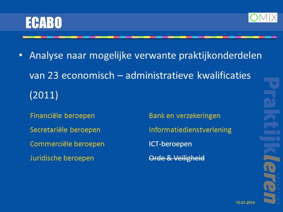 ECABO • Analyse naar mogelijke verwante praktijkonderdelen van 23 economisch – administratieve kwalificaties (2011) Financiële beroepen Secretariële beroepen Commerciële beroepen Juridische beroepen Bank en verzekeringen Informatiedienstverlening ICT-beroepen Orde & Veiligheid 15-01-2014