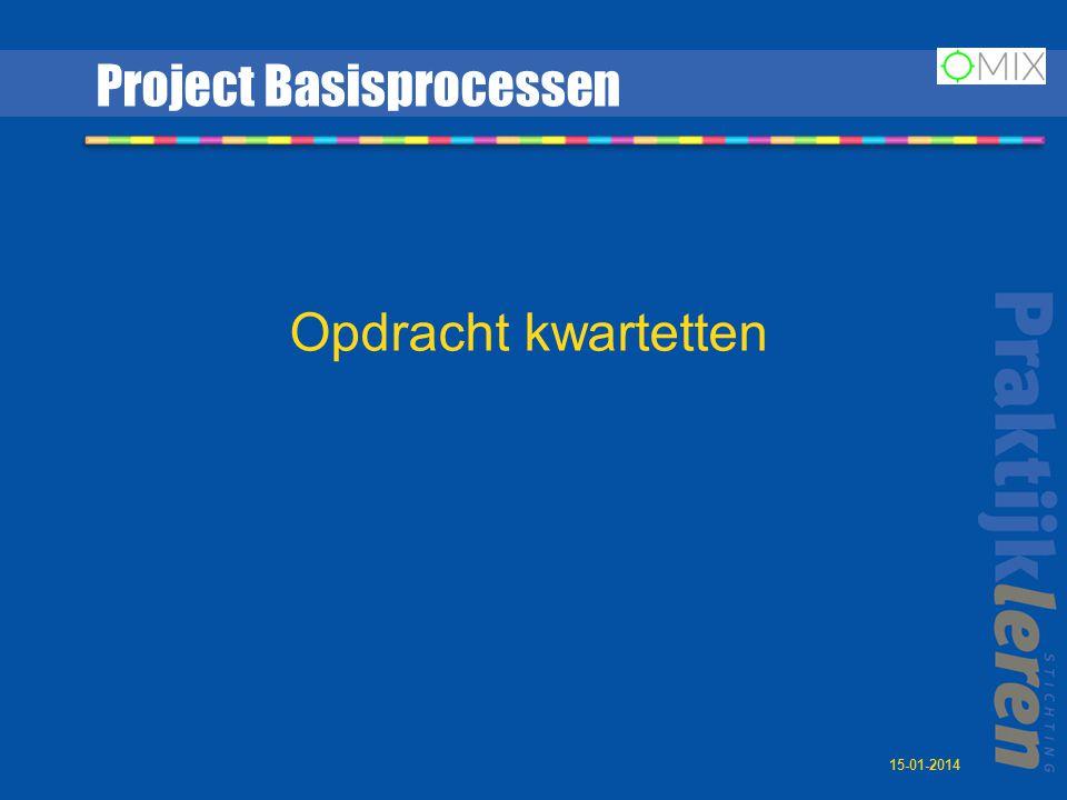 Proces ontwikkelgroep SPeL Cognitief Informatieverwerkend Systeem 15-01-2014