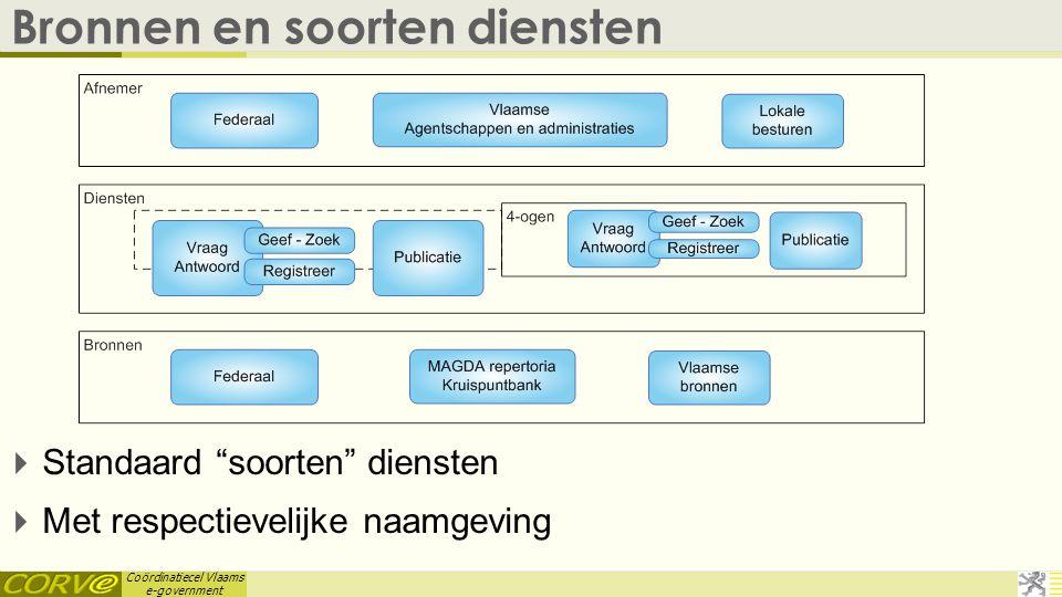 """Coördinatiecel Vlaams e-government Bronnen en soorten diensten  Standaard """"soorten"""" diensten  Met respectievelijke naamgeving"""