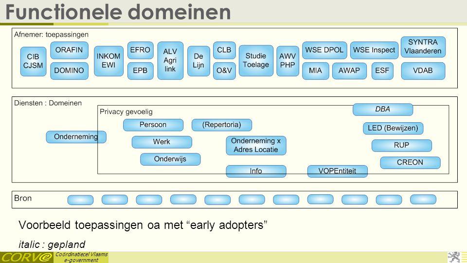 """Coördinatiecel Vlaams e-government Functionele domeinen Voorbeeld toepassingen oa met """"early adopters"""" italic : gepland"""