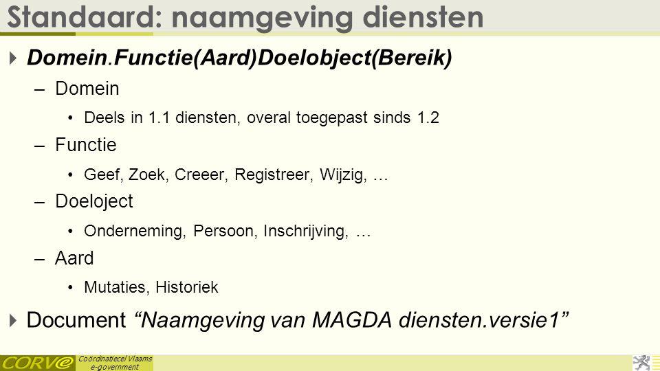 Coördinatiecel Vlaams e-government Standaard: naamgeving diensten  Domein.Functie(Aard)Doelobject(Bereik) –Domein •Deels in 1.1 diensten, overal toeg