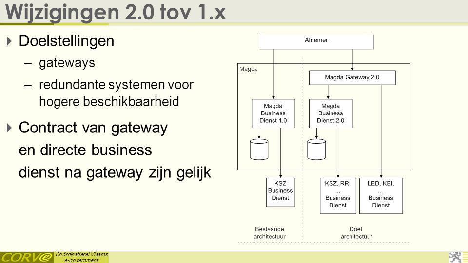 Coördinatiecel Vlaams e-government Wijzigingen 2.0 tov 1.x  Doelstellingen –gateways –redundante systemen voor hogere beschikbaarheid  Contract van