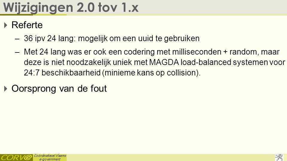 Coördinatiecel Vlaams e-government Wijzigingen 2.0 tov 1.x  Referte –36 ipv 24 lang: mogelijk om een uuid te gebruiken –Met 24 lang was er ook een co