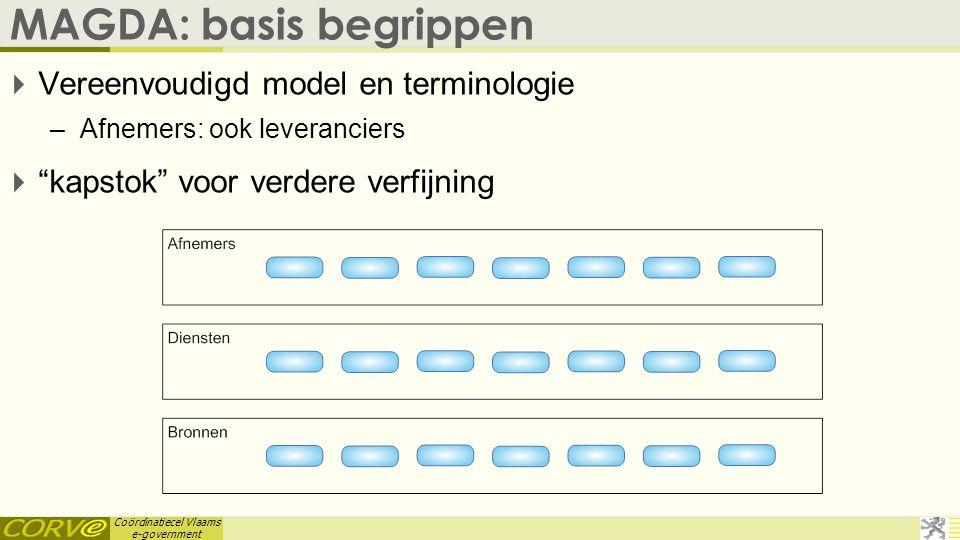 Coördinatiecel Vlaams e-government Typering  Steeds Types voor de elementen binnen ComplexType –Complex of Simple  Any Type: slechts uitzonderlijk toegelaten  Aantal SimpleType voor strings  Voordeel –Leesbaarheid