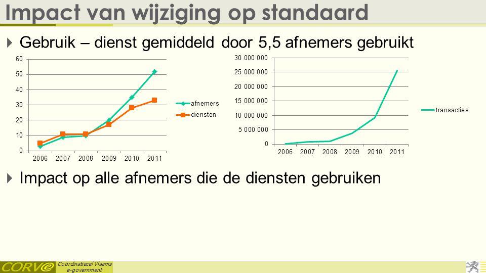 Coördinatiecel Vlaams e-government Afnemers en bronnen