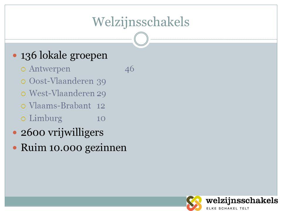 Welzijnsschakels  136 lokale groepen  Antwerpen46  Oost-Vlaanderen39  West-Vlaanderen29  Vlaams-Brabant12  Limburg10  2600 vrijwilligers  Ruim 10.000 gezinnen