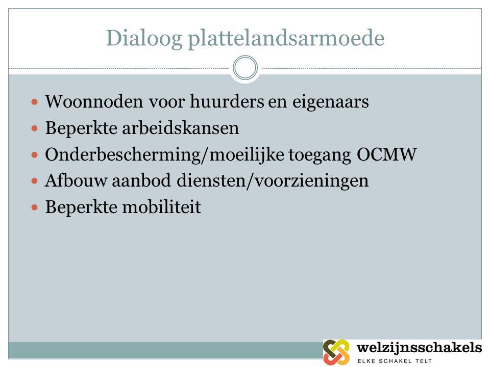 Dialoog plattelandsarmoede  Woonnoden voor huurders en eigenaars  Beperkte arbeidskansen  Onderbescherming/moeilijke toegang OCMW  Afbouw aanbod diensten/voorzieningen  Beperkte mobiliteit