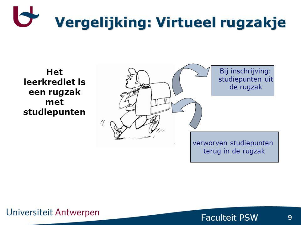 9 Faculteit PSW Vergelijking: Virtueel rugzakje Het leerkrediet is een rugzak met studiepunten Bij inschrijving: studiepunten uit de rugzak verworven