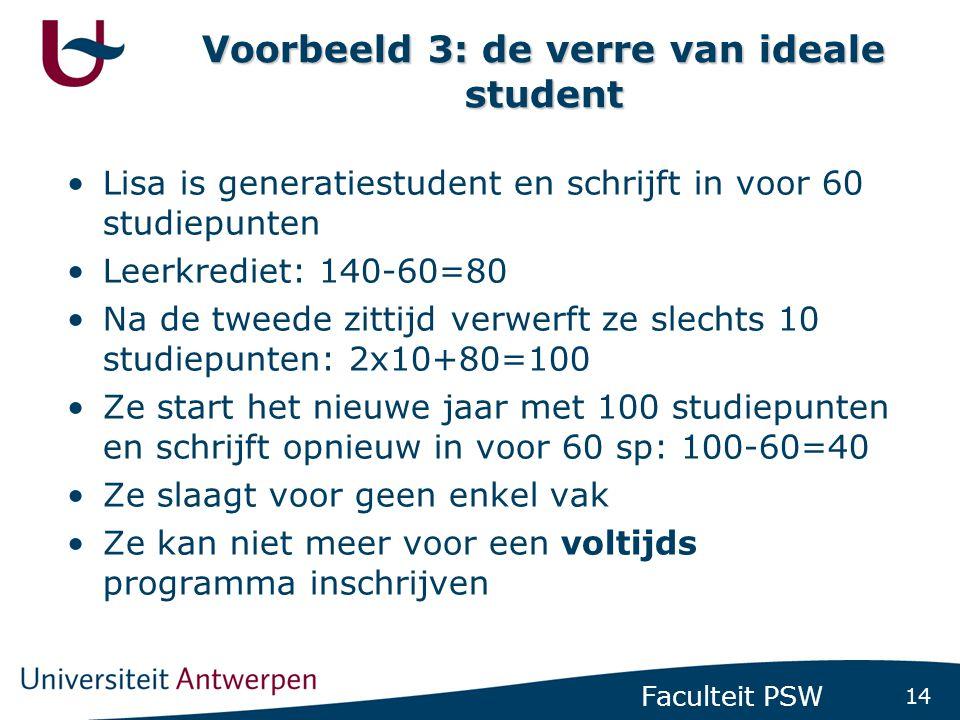 14 Faculteit PSW Voorbeeld 3: de verre van ideale student •Lisa is generatiestudent en schrijft in voor 60 studiepunten •Leerkrediet: 140-60=80 •Na de