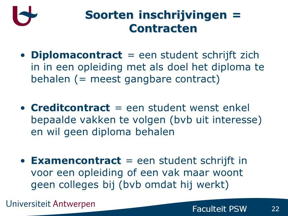22 Faculteit PSW Soorten inschrijvingen = Contracten •Diplomacontract = een student schrijft zich in in een opleiding met als doel het diploma te beha