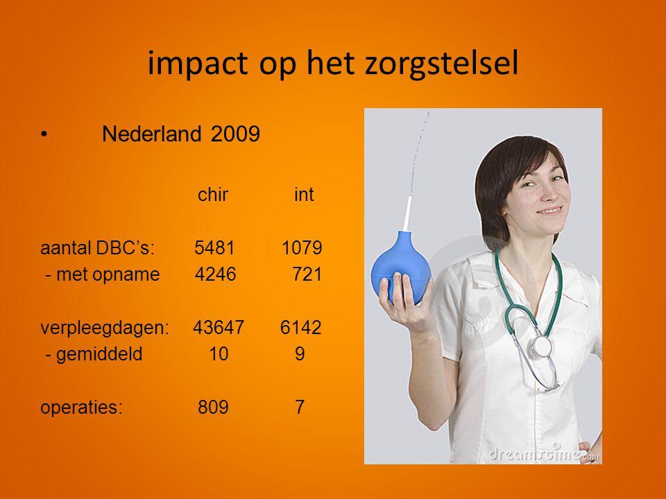 • Nederland 2009 chir int aantal DBC's: 5481 1079 - met opname 4246 721 verpleegdagen: 43647 6142 - gemiddeld 10 9 operaties: 809 7