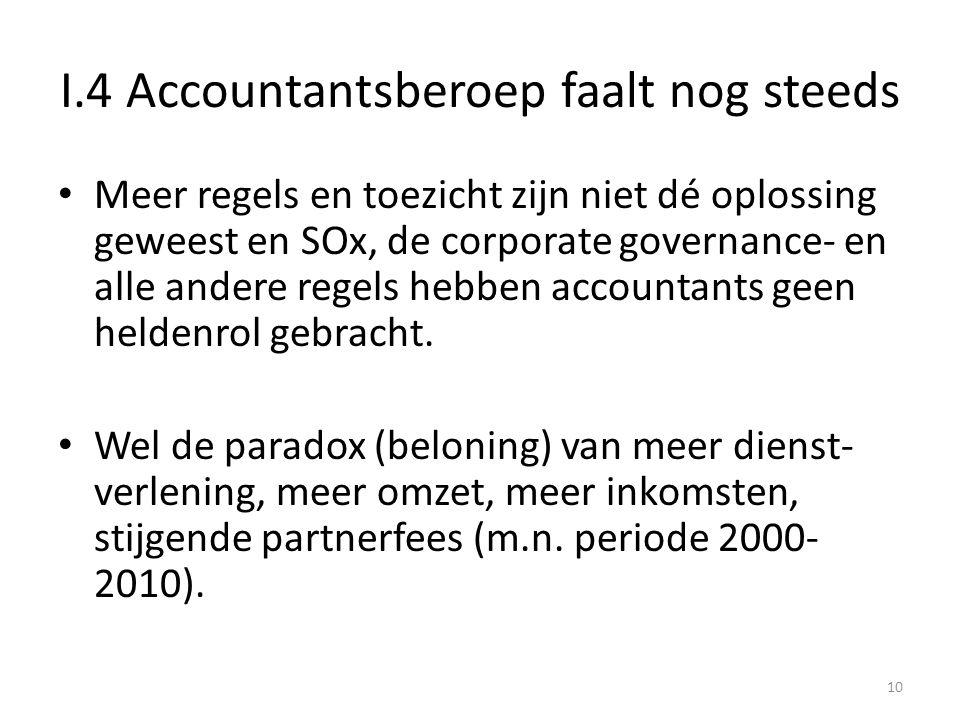 I.4 Accountantsberoep faalt nog steeds • Meer regels en toezicht zijn niet dé oplossing geweest en SOx, de corporate governance- en alle andere regels