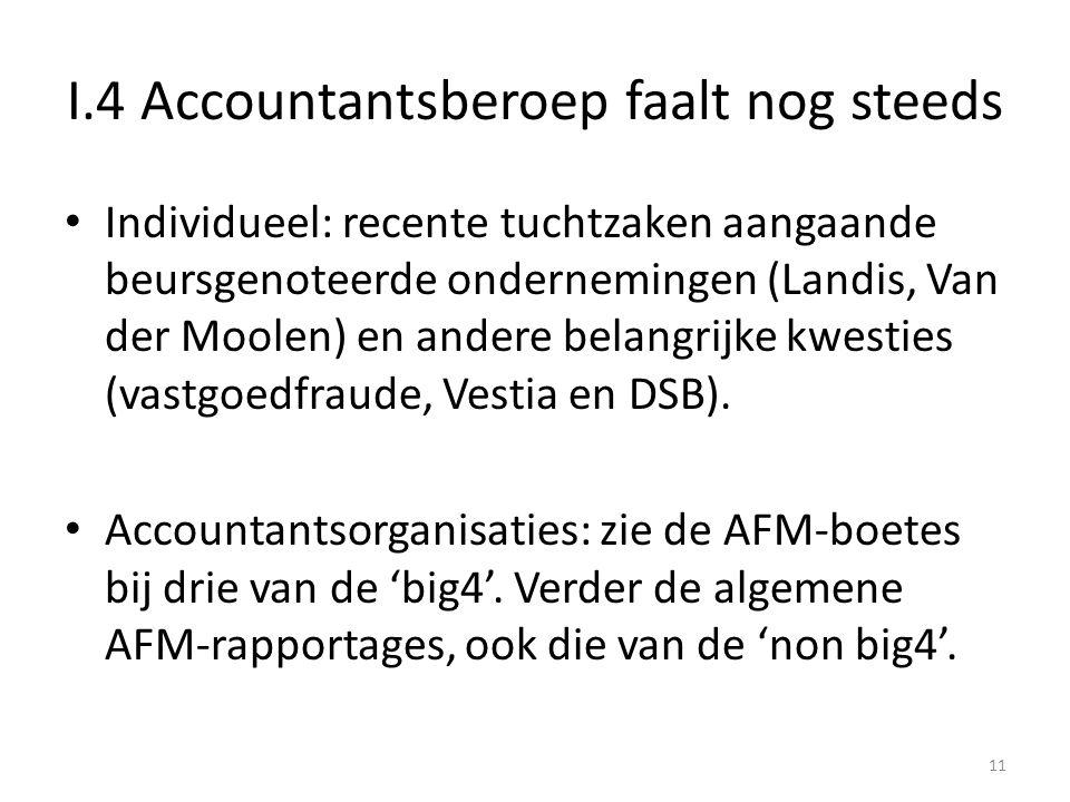 I.4 Accountantsberoep faalt nog steeds • Individueel: recente tuchtzaken aangaande beursgenoteerde ondernemingen (Landis, Van der Moolen) en andere be