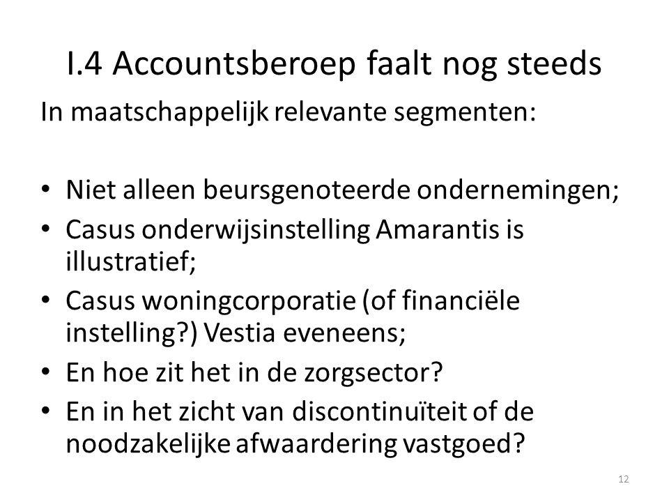 I.4 Accountsberoep faalt nog steeds In maatschappelijk relevante segmenten: • Niet alleen beursgenoteerde ondernemingen; • Casus onderwijsinstelling A