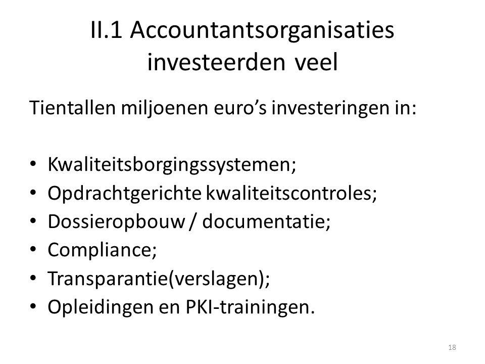 II.1 Accountantsorganisaties investeerden veel Tientallen miljoenen euro's investeringen in: • Kwaliteitsborgingssystemen; • Opdrachtgerichte kwalitei