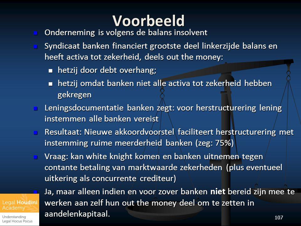 107 Voorbeeld  Onderneming is volgens de balans insolvent  Syndicaat banken financiert grootste deel linkerzijde balans en heeft activa tot zekerhei