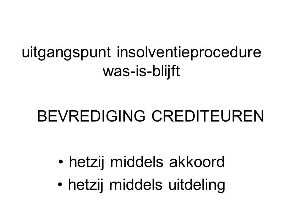 uitgangspunt insolventieprocedure was-is-blijft BEVREDIGING CREDITEUREN •hetzij middels akkoord •hetzij middels uitdeling