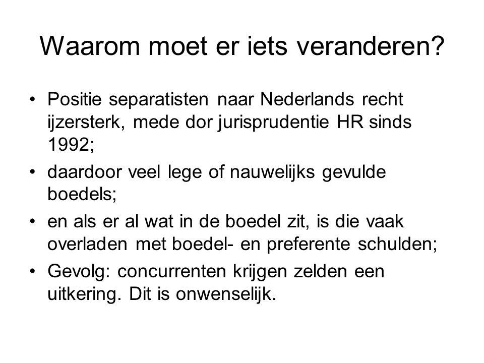 Waarom moet er iets veranderen? •Positie separatisten naar Nederlands recht ijzersterk, mede dor jurisprudentie HR sinds 1992; •daardoor veel lege of