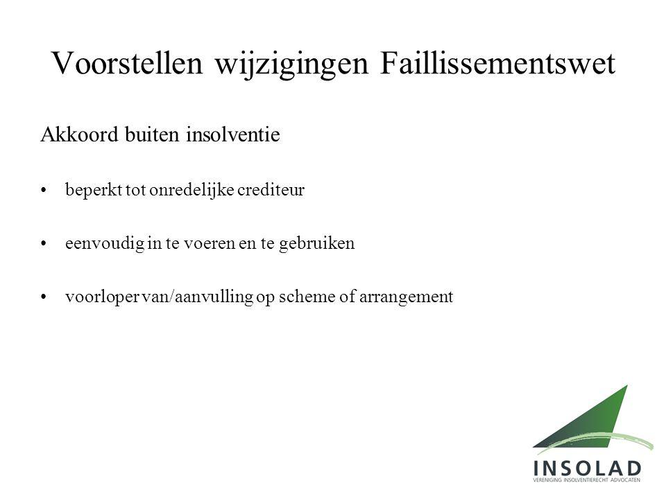 Voorstellen wijzigingen Faillissementswet Akkoord buiten insolventie •beperkt tot onredelijke crediteur •eenvoudig in te voeren en te gebruiken •voorl