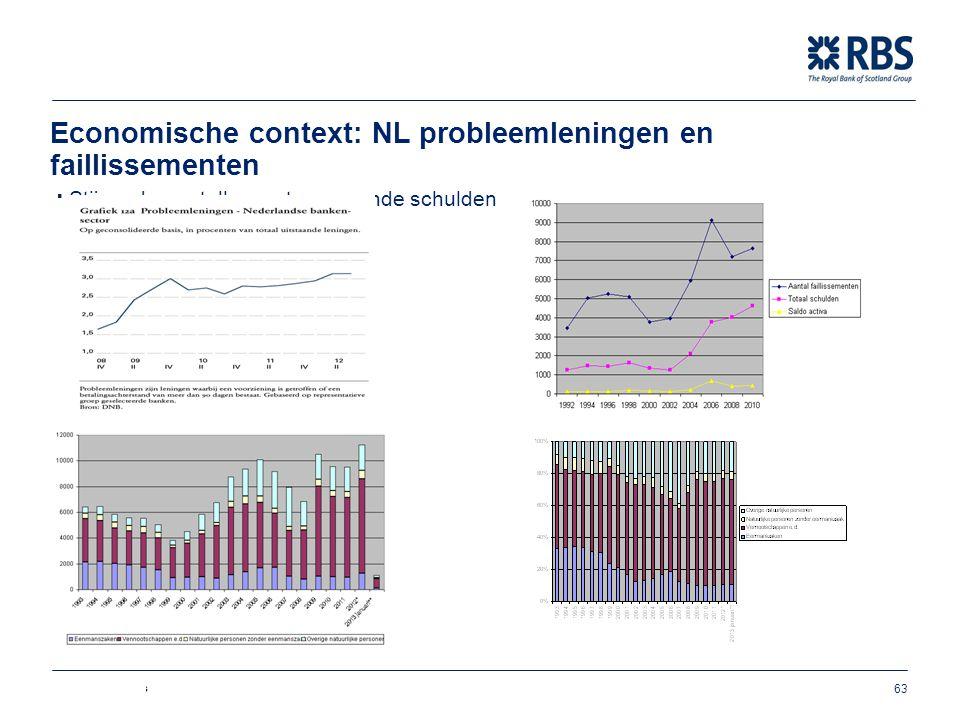 Business Services 63 Economische context: NL probleemleningen en faillissementen ∙ Stijgende aantallen en toenemende schulden Bron: DNB/CBS