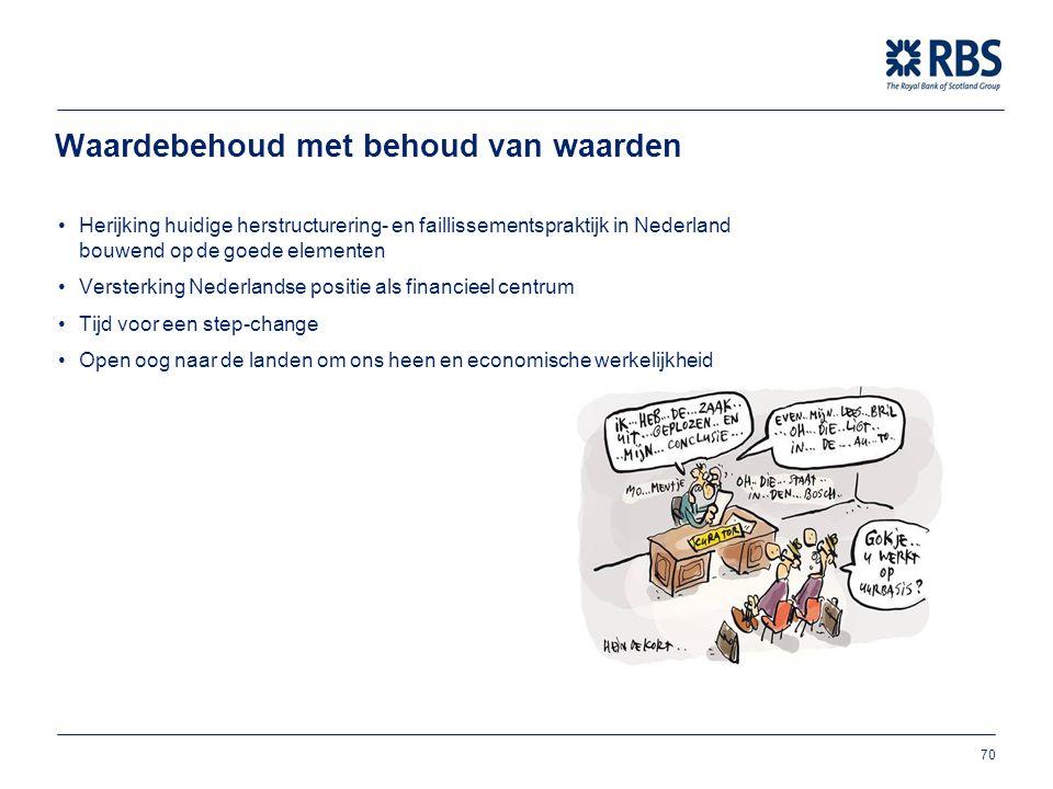Business Services 70 Waardebehoud met behoud van waarden •Herijking huidige herstructurering- en faillissementspraktijk in Nederland bouwend op de goe
