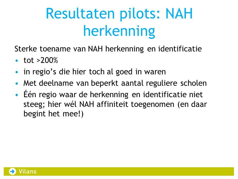 Resultaten pilots: NAH herkenning Sterke toename van NAH herkenning en identificatie •tot >200% •in regio's die hier toch al goed in waren •Met deelname van beperkt aantal reguliere scholen •Één regio waar de herkenning en identificatie niet steeg; hier wél NAH affiniteit toegenomen (en daar begint het mee!)