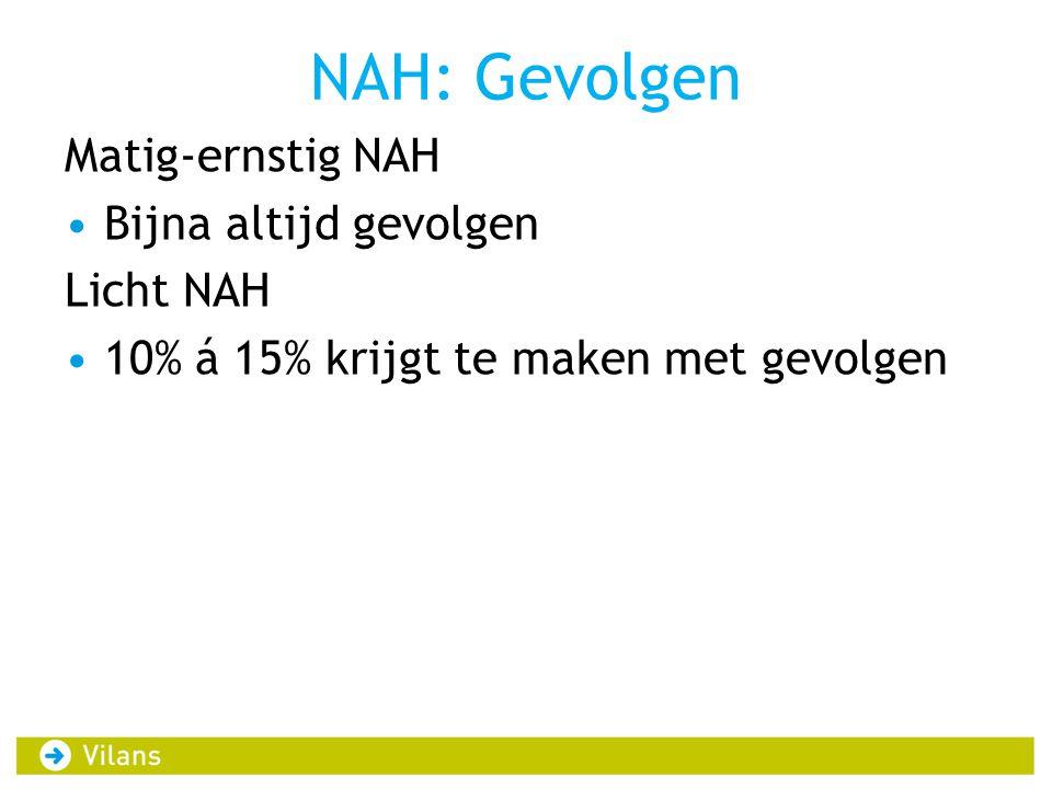NAH: Gevolgen Matig-ernstig NAH •Bijna altijd gevolgen Licht NAH •10% á 15% krijgt te maken met gevolgen