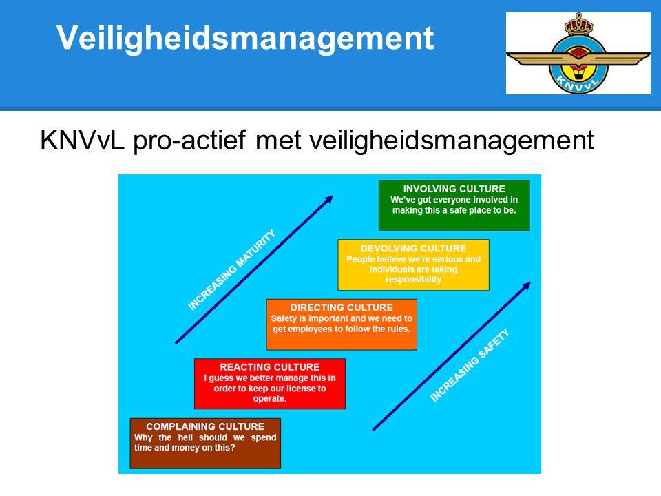 Veiligheidsmanagement KNVvL pro-actief met veiligheidsmanagement