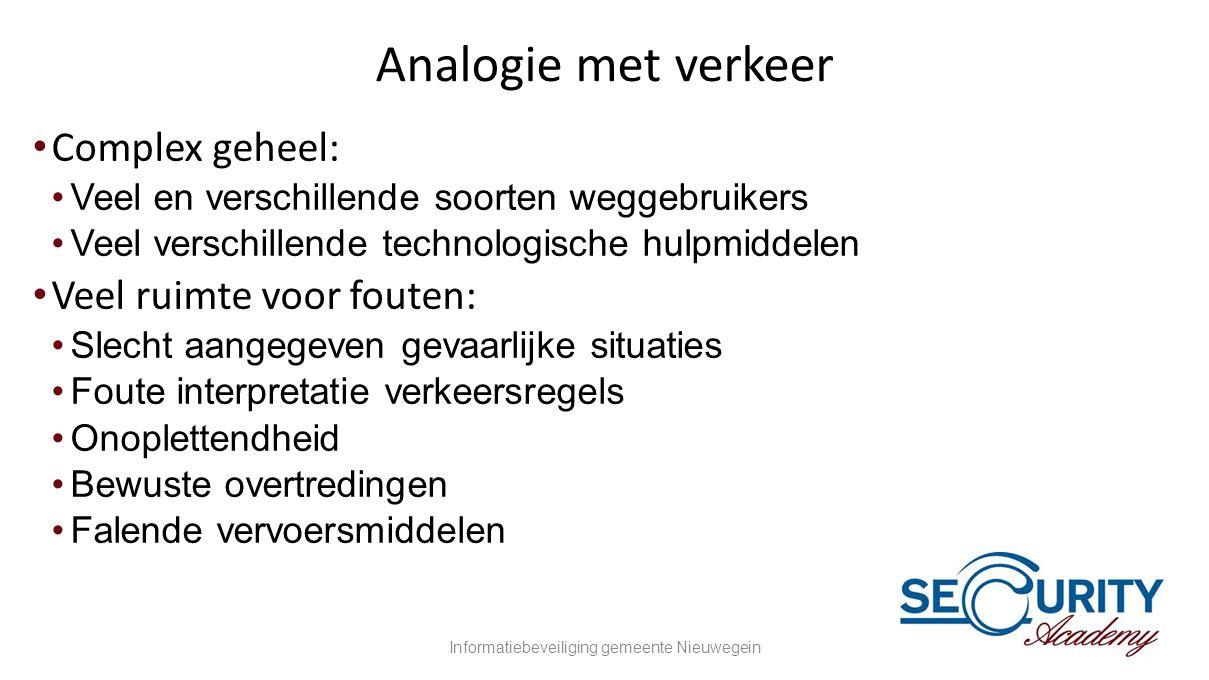 Analogie met verkeer •Complex geheel: •Veel en verschillende soorten weggebruikers •Veel verschillende technologische hulpmiddelen •Veel ruimte voor f
