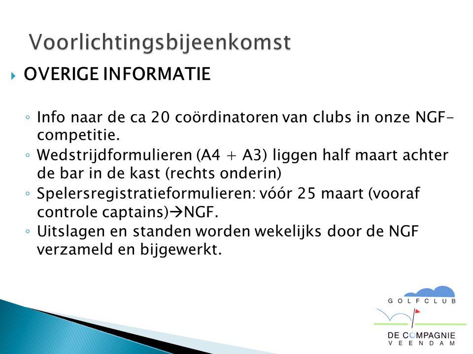  OVERIGE INFORMATIE ◦ Info naar de ca 20 coördinatoren van clubs in onze NGF- competitie. ◦ Wedstrijdformulieren (A4 + A3) liggen half maart achter d