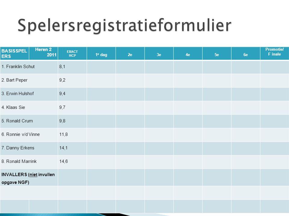 BASISSPEL ERS Heren 2 2011 EXACT HCP 1 e dag2e3e4e5e6e Promotie/ F inale 1. Franklin Schut8,1 2. Bart Peper9,2 3. Erwin Hulshof9,4 4. Klaas Sie9,7 5.