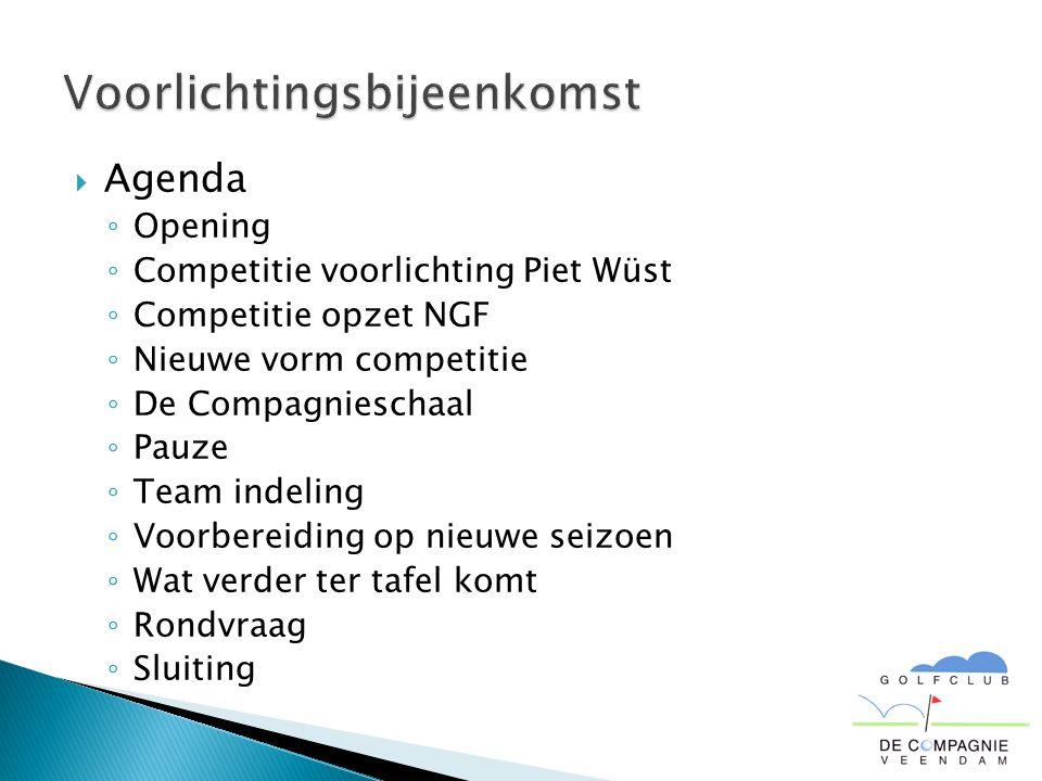  Agenda ◦ Opening ◦ Competitie voorlichting Piet Wüst ◦ Competitie opzet NGF ◦ Nieuwe vorm competitie ◦ De Compagnieschaal ◦ Pauze ◦ Team indeling ◦