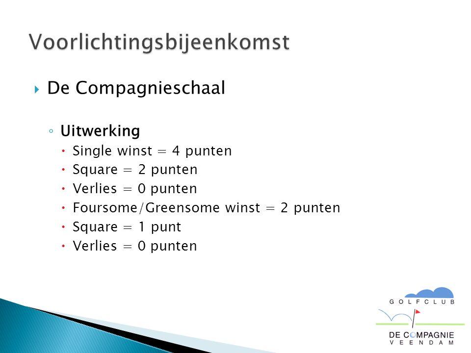  De Compagnieschaal ◦ Uitwerking  Single winst = 4 punten  Square = 2 punten  Verlies = 0 punten  Foursome/Greensome winst = 2 punten  Square = 1 punt  Verlies = 0 punten