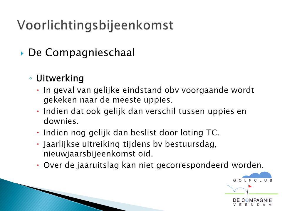  De Compagnieschaal ◦ Uitwerking  In geval van gelijke eindstand obv voorgaande wordt gekeken naar de meeste uppies.