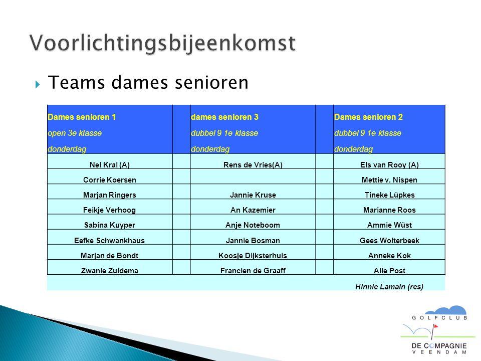  Teams dames senioren Voorlichtingsbijeenkomst Dames senioren 1 dames senioren 3 Dames senioren 2 open 3e klasse dubbel 9 1e klasse donderdag Nel Kral (A) Rens de Vries(A) Els van Rooy (A) Corrie Koersen Mettie v.