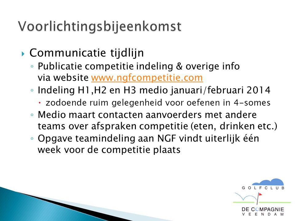  Communicatie tijdlijn ◦ Publicatie competitie indeling & overige info via website www.ngfcompetitie.comwww.ngfcompetitie.com ◦ Indeling H1,H2 en H3