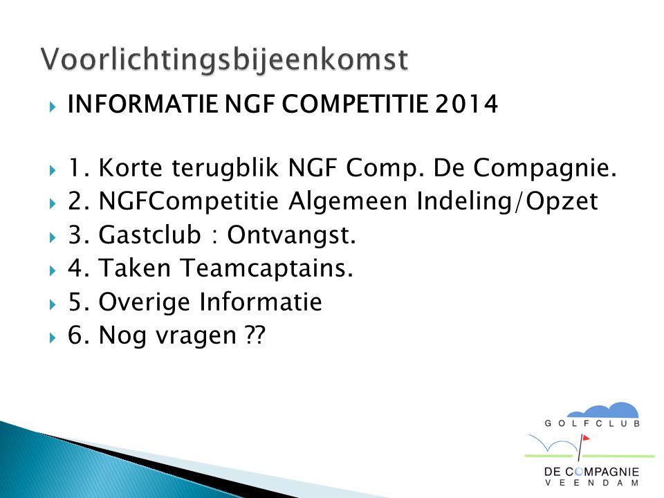  INFORMATIE NGF COMPETITIE 2014  1. Korte terugblik NGF Comp. De Compagnie.  2. NGFCompetitie Algemeen Indeling/Opzet  3. Gastclub : Ontvangst. 
