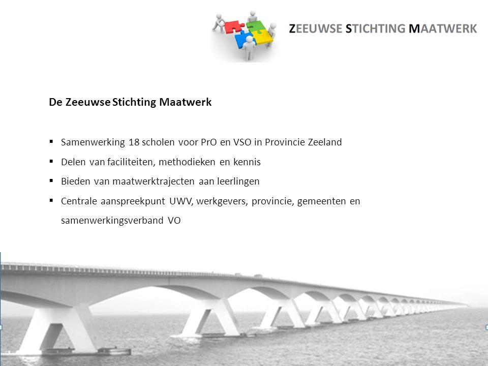 De Zeeuwse Stichting Maatwerk  Samenwerking 18 scholen voor PrO en VSO in Provincie Zeeland  Delen van faciliteiten, methodieken en kennis  Bieden