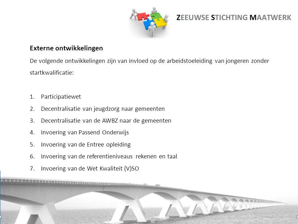 Activiteiten Zeeuwse Stichting Maatwerk 2014 1.Afstemming tussen Praktijkonderwijs en voortgezet speciaal onderwijs  Maatwerkbesprekingen  Stuurgroepoverleg  Strategisch overleg