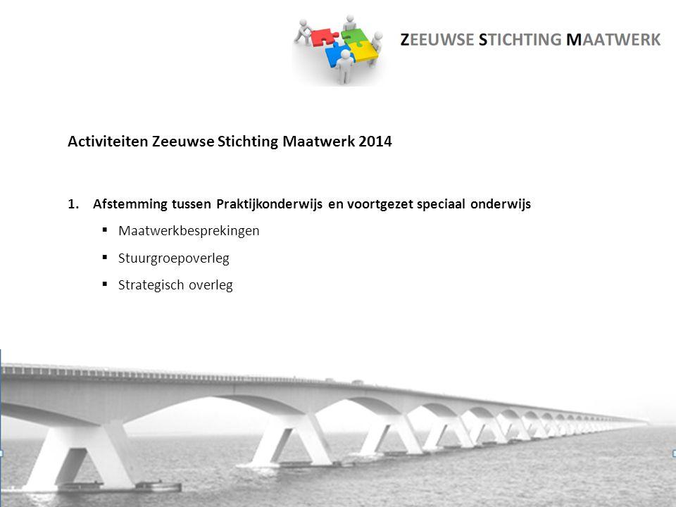 Activiteiten Zeeuwse Stichting Maatwerk 2014 1.Afstemming tussen Praktijkonderwijs en voortgezet speciaal onderwijs  Maatwerkbesprekingen  Stuurgroe