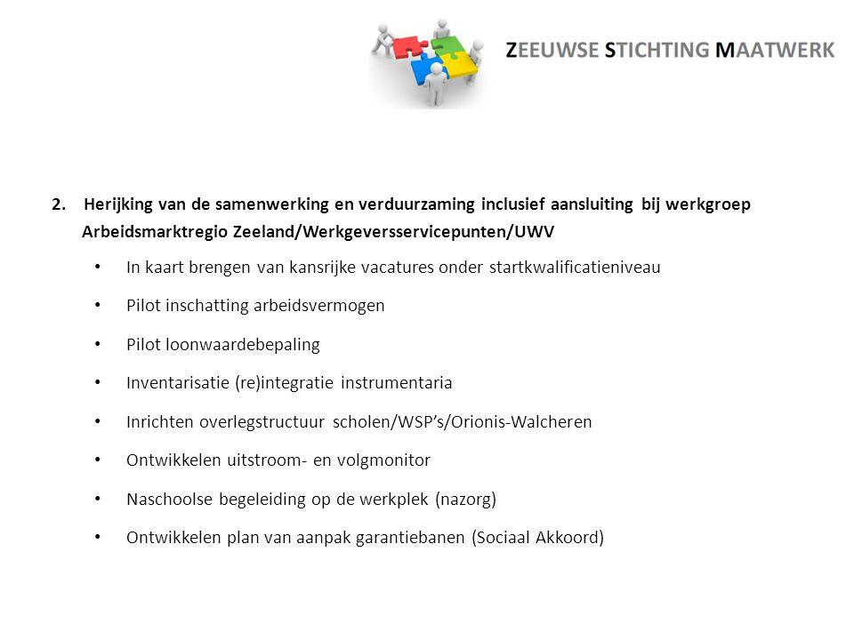 2.Herijking van de samenwerking en verduurzaming inclusief aansluiting bij werkgroep Arbeidsmarktregio Zeeland/Werkgeversservicepunten/UWV • In kaart
