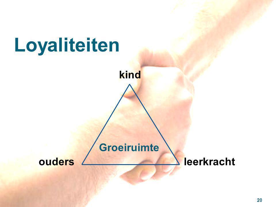 Loyaliteiten Groeiruimte 20 kind oudersleerkracht