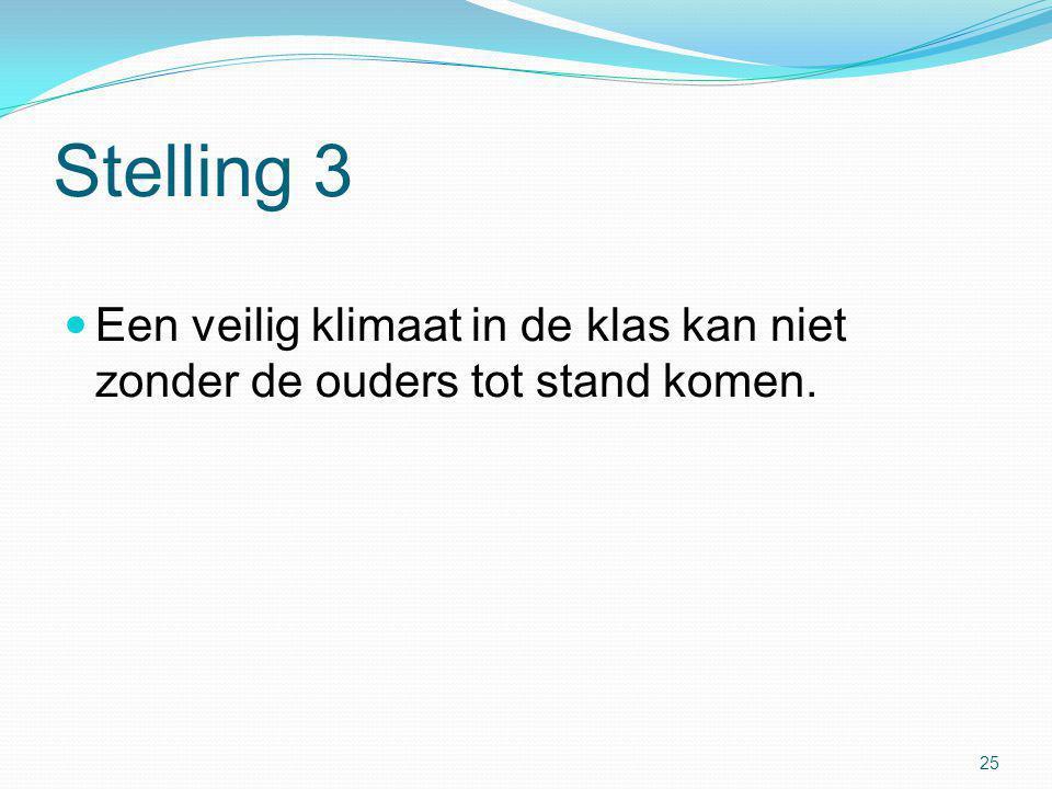 Stelling 3  Een veilig klimaat in de klas kan niet zonder de ouders tot stand komen. 25