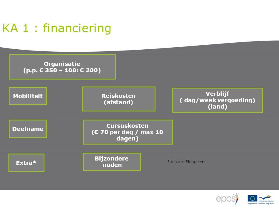 KA 1 : financiering Bijzondere noden Mobiliteit Organisatie (p.p.