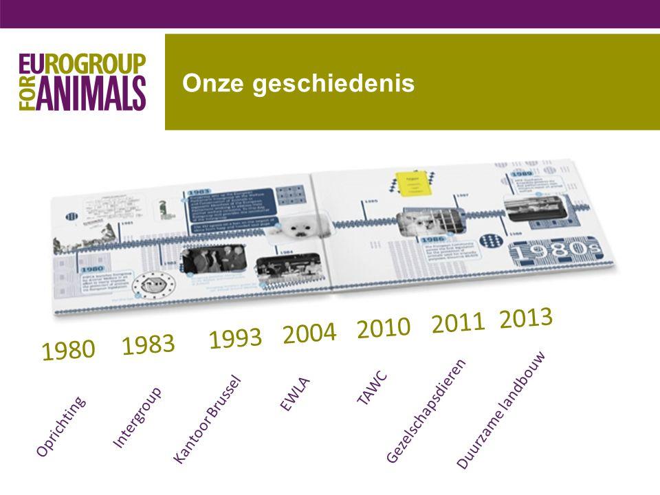 Onze geschiedenis History Oprichting Intergroup Kantoor Brussel EWLA TAWC Gezelschapsdieren Duurzame landbouw 1980 1983 1993 2004 2010 2011 2013