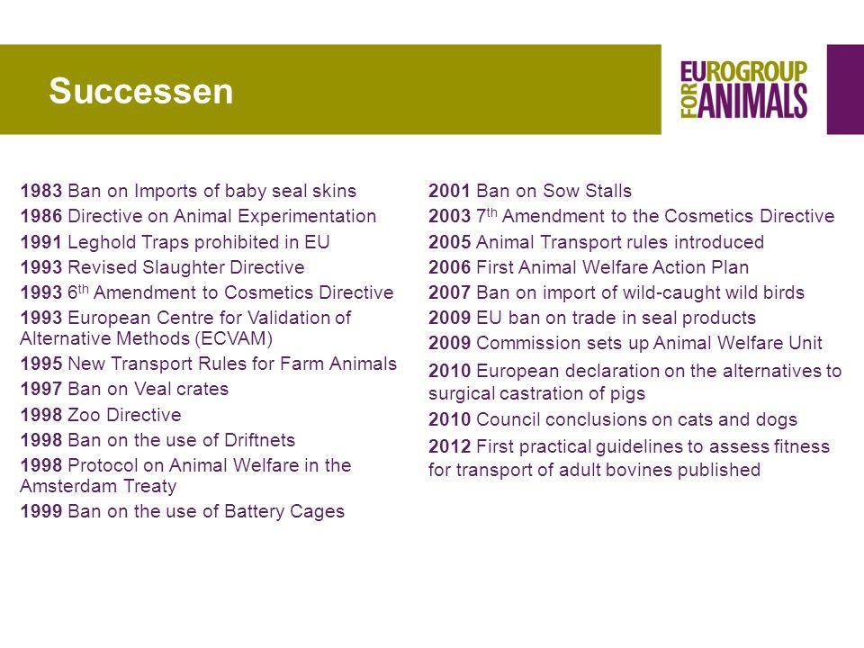 Varkenscastratie in Europa •125 mln beren per jaar in Europa •79% wordt gecastreerd, al dan niet verdoofd •100 mln castraties per jaar
